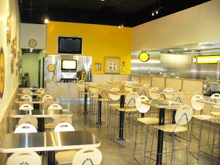 Which Wich Sandwich Franchise for Sale in Fort Worth Texas