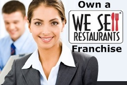 Restaurants Buying Process